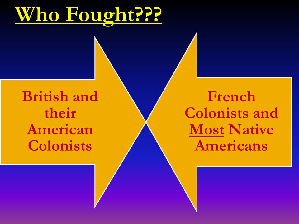 British and their American Colonists French Colonists and Most Native Americans Who Fought