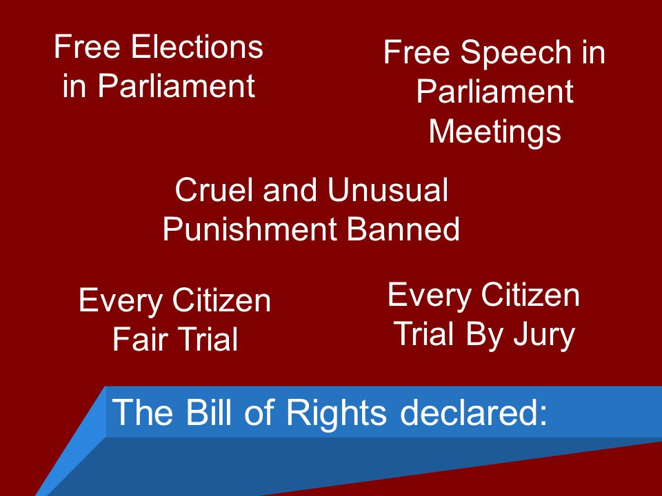 The Bill of Rights declared: Free Elections in Parliament Free Speech in Parliament Meetings Every Citizen Fair Trial Every Citizen Trial By Jury Crue