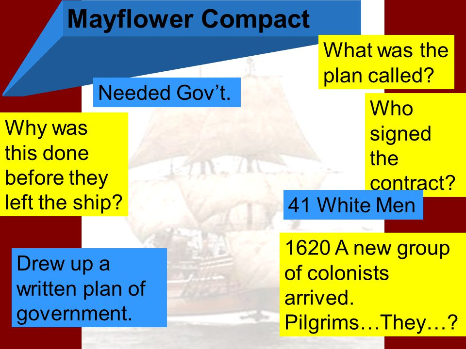 Mayflower Compact 1620 A new group of colonists arrived. Pilgrims…They…? Who signed the contract? Drew up a written plan of government. What was the p