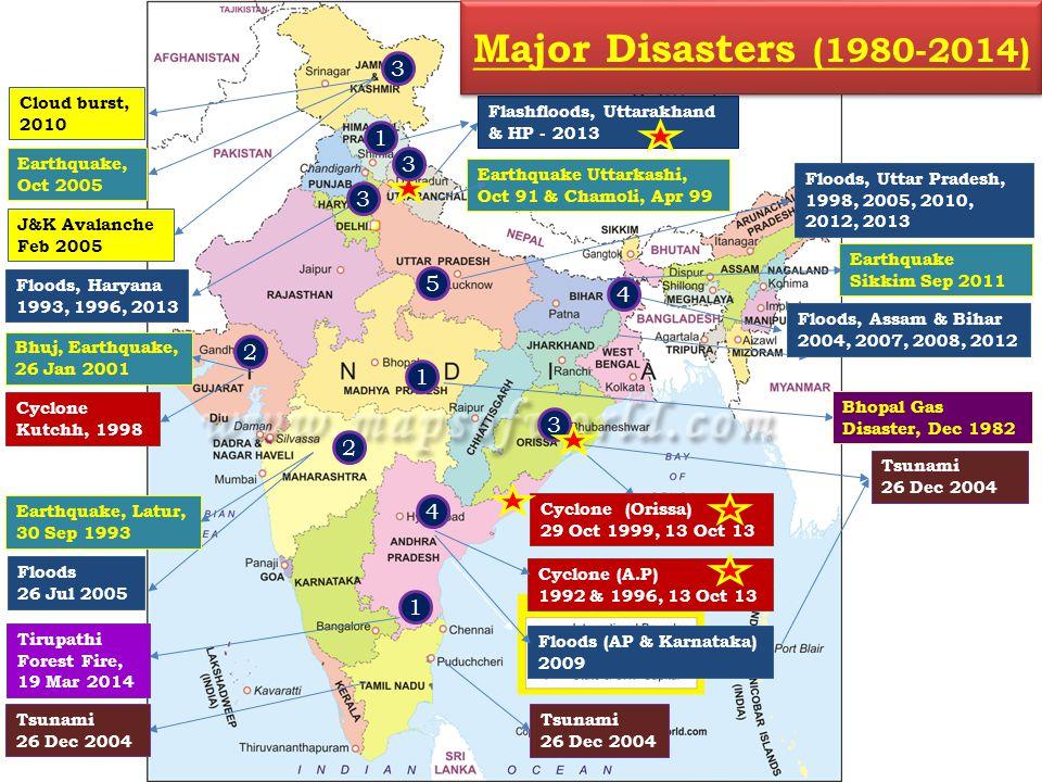 Floods 26 Jul 2005 Tsunami 26 Dec 2004 Floods, Assam & Bihar 2004, 2007, 2008, 2012 Earthquake Uttarkashi, Oct 91 & Chamoli, Apr 99 Bhuj, Earthquake,