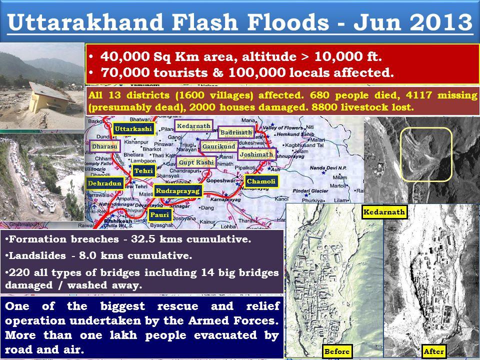Uttarkashi Kedarnath Badrinath Chamoli Gangotri Gaurikund Bageshwar Pithoragarh Rudraprayag Champawat Meerut Pauri Nainital Tehri Haridwar Almora Udha