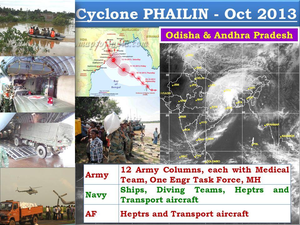 Cyclone PHAILIN - Oct 2013 Odisha & Andhra Pradesh