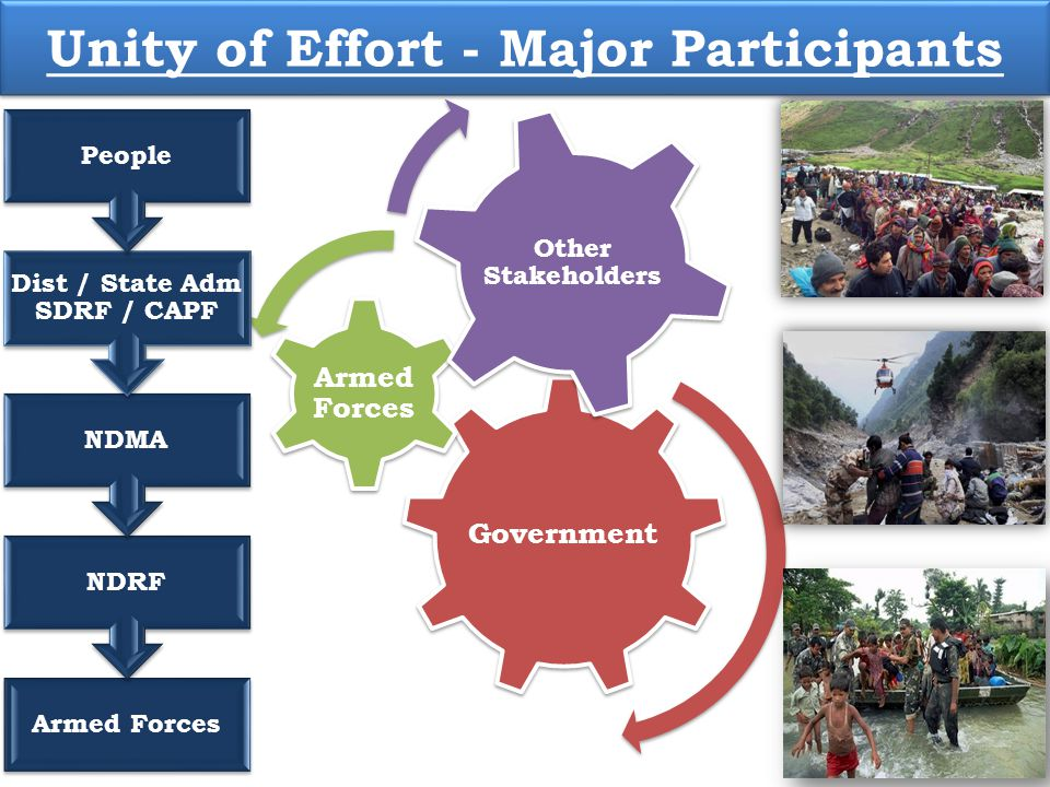 Government Armed Forces Other Stakeholders Armed Forces NDRF NDMA Dist / State Adm SDRF / CAPF People Unity of Effort - Major Participants