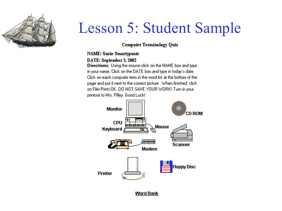 Lesson 5: Computer Technology Sol Objective: Technology 4.2 NA TSW develop a basic technology vocabulary.