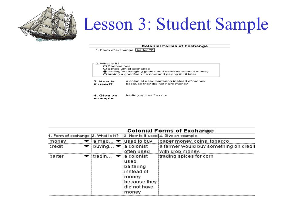 Lesson 3: Forms of Exchange Database Sol Objective:VS.4d TSW demonstrate knowledge of life in the Virginia colony by describing how money, barter and credit were used.