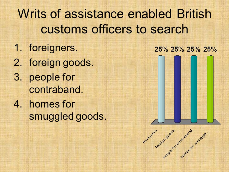 Writs of assistance enabled British customs officers to search 1.foreigners. 2.foreign goods. 3.people for contraband. 4.homes for smuggled goods.
