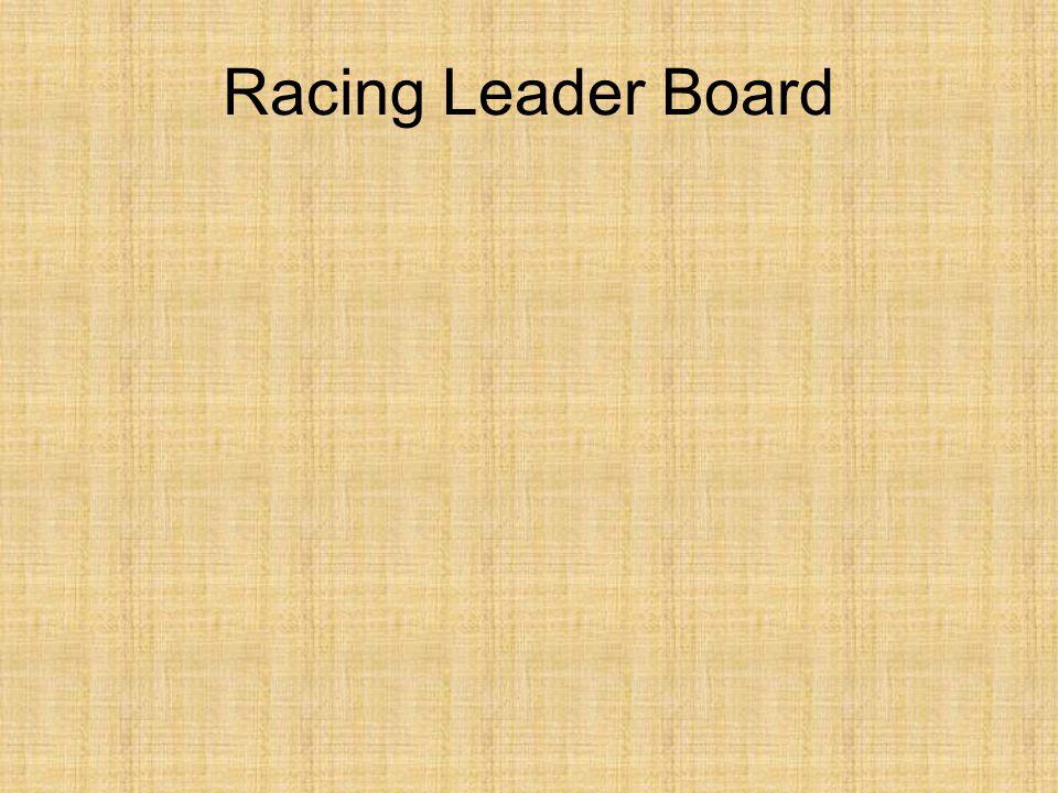 Racing Leader Board