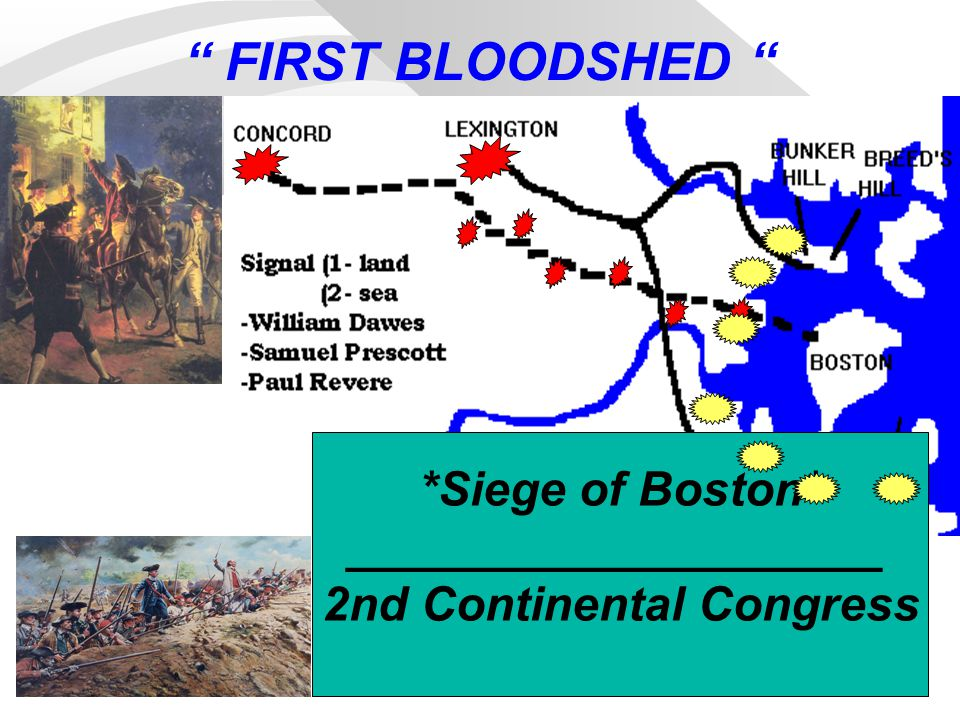FIRST BLOODSHED *Siege of Boston* ____________________ 2nd Continental Congress