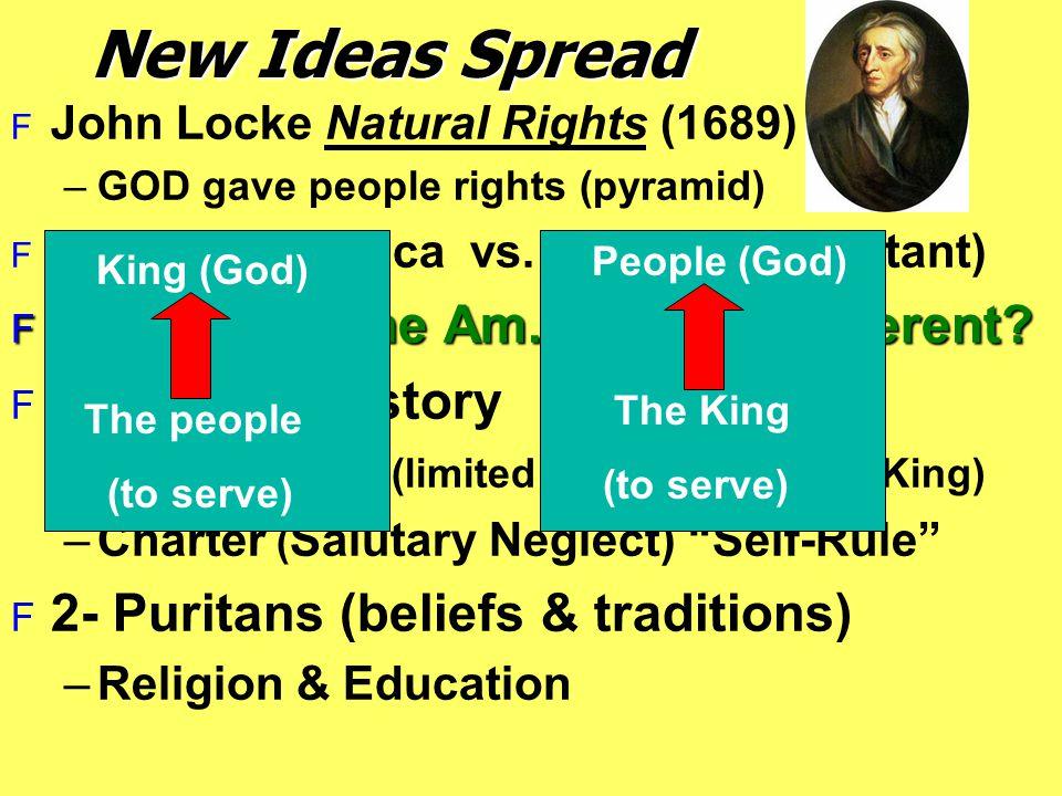 New Ideas Spread F John Locke Natural Rights (1689) –GOD gave people rights (pyramid) F Iiteracy - America vs.