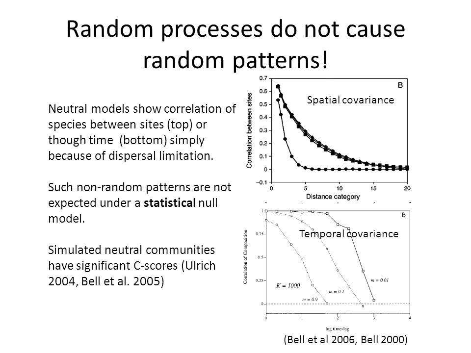 Random processes do not cause random patterns! Neutral models show correlation of species between sites (top) or though time (bottom) simply because o