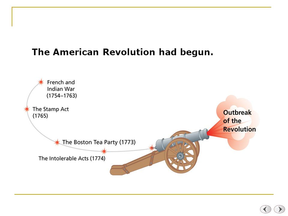 The American Revolution had begun.