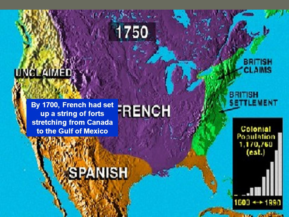 By 1700, French had set up a string of forts stretching from Canada to the Gulf of Mexico