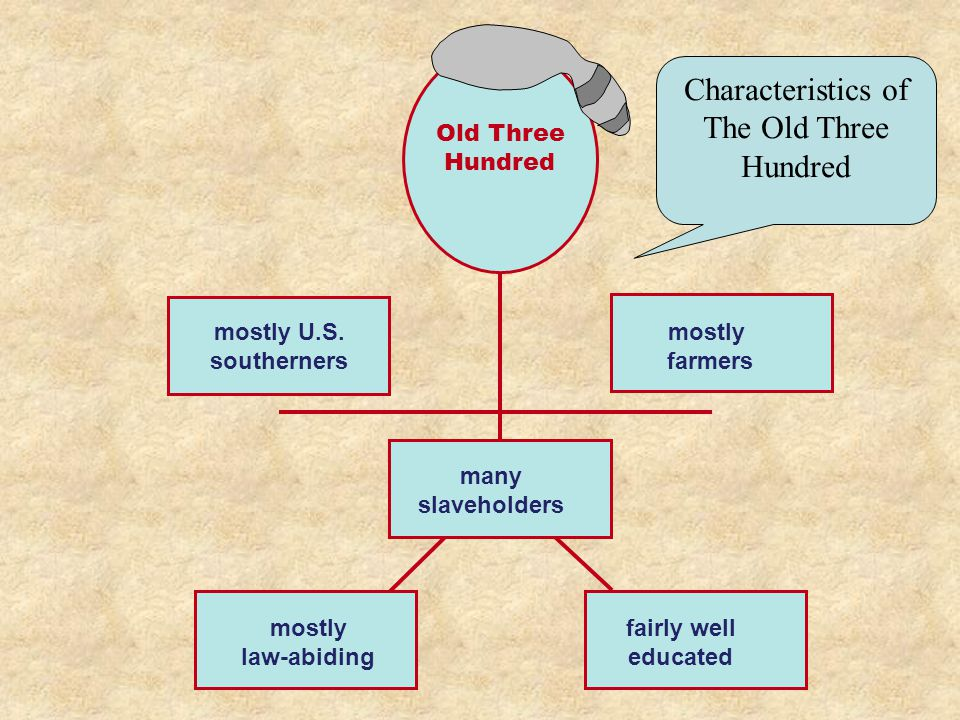 Old Three Hundred mostly U.S. southerners mostly farmers many slaveholders mostly law-abiding fairly well educated Characteristics of The Old Three Hu