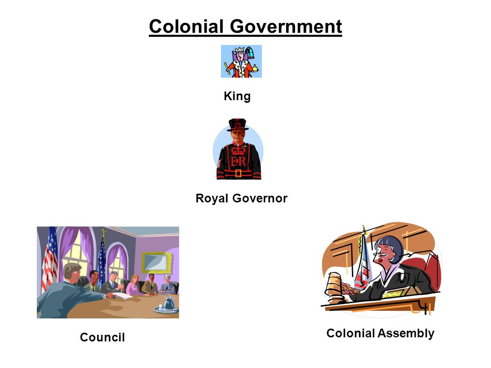 Colonial Government King Royal Governor Council Colonial Assembly