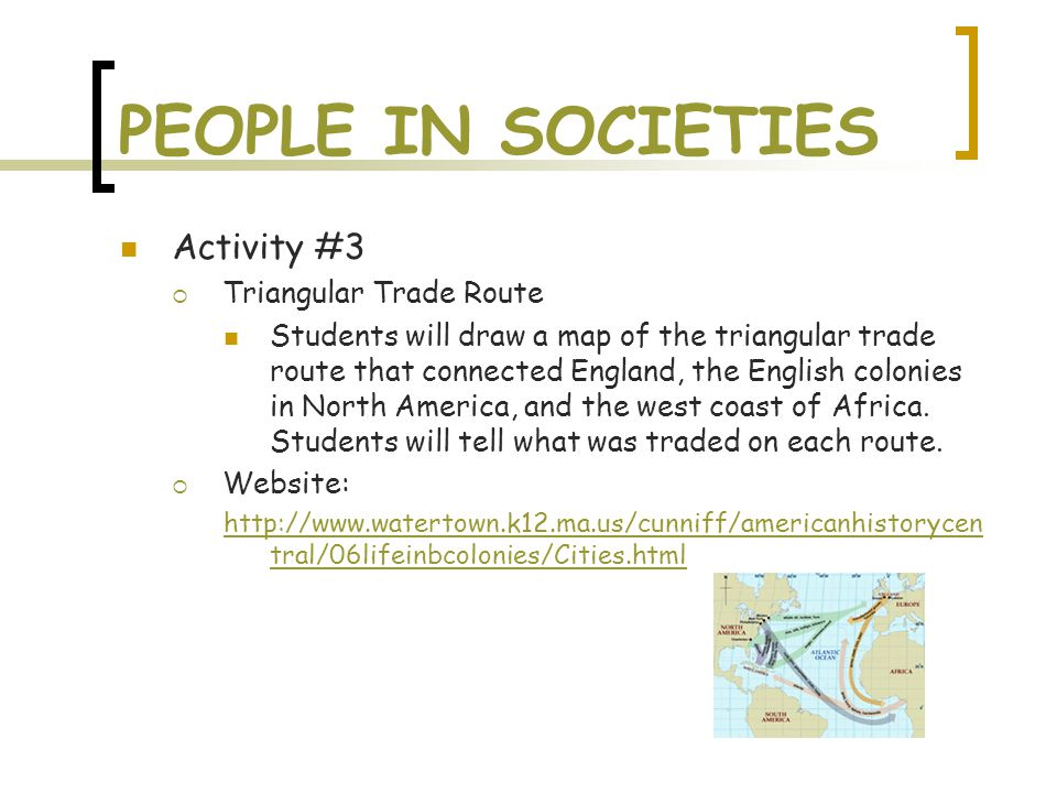 PEOPLE IN SOCIETIES Activity #3  Triangular Trade Route Students will draw a map of the triangular trade route that connected England, the English colonies in North America, and the west coast of Africa.