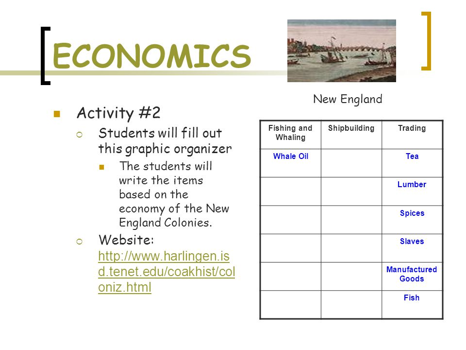 ECONOMICS Activity #2  Students will fill out this graphic organizer The students will write the items based on the economy of the New England Colonies.