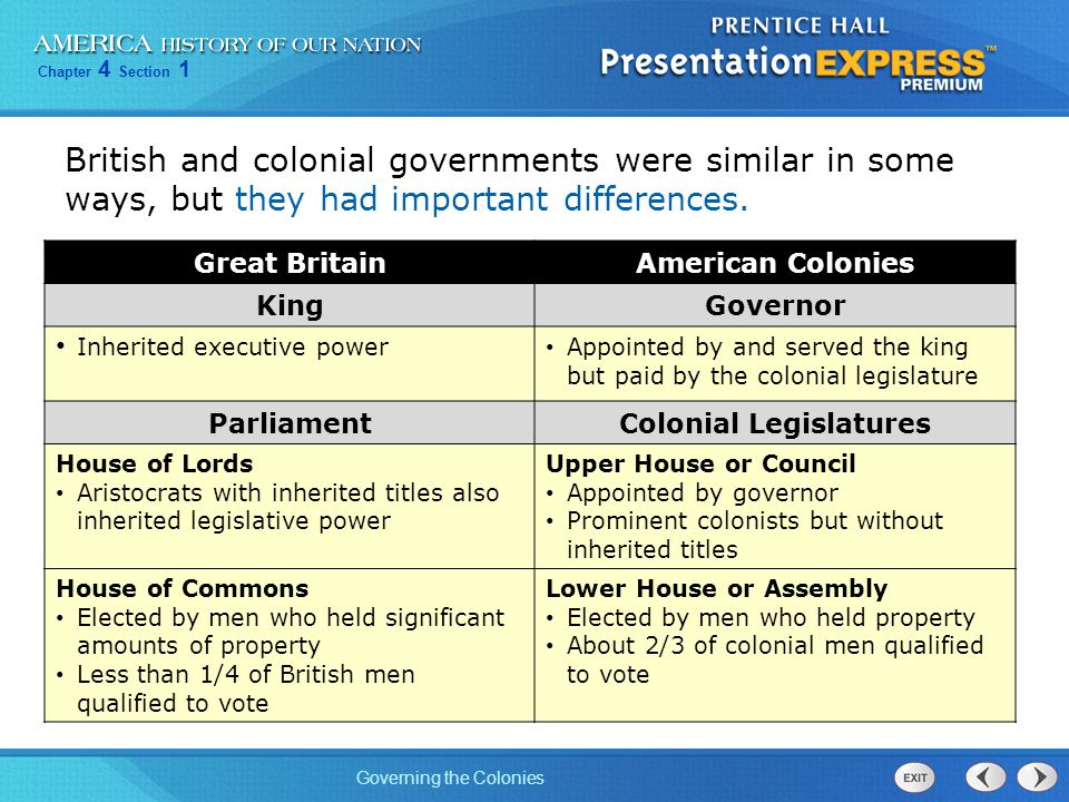Chapter 4 Section 1 Governing the Colonies British and colonial governments were similar in some ways, but they had important differences. Great Brita