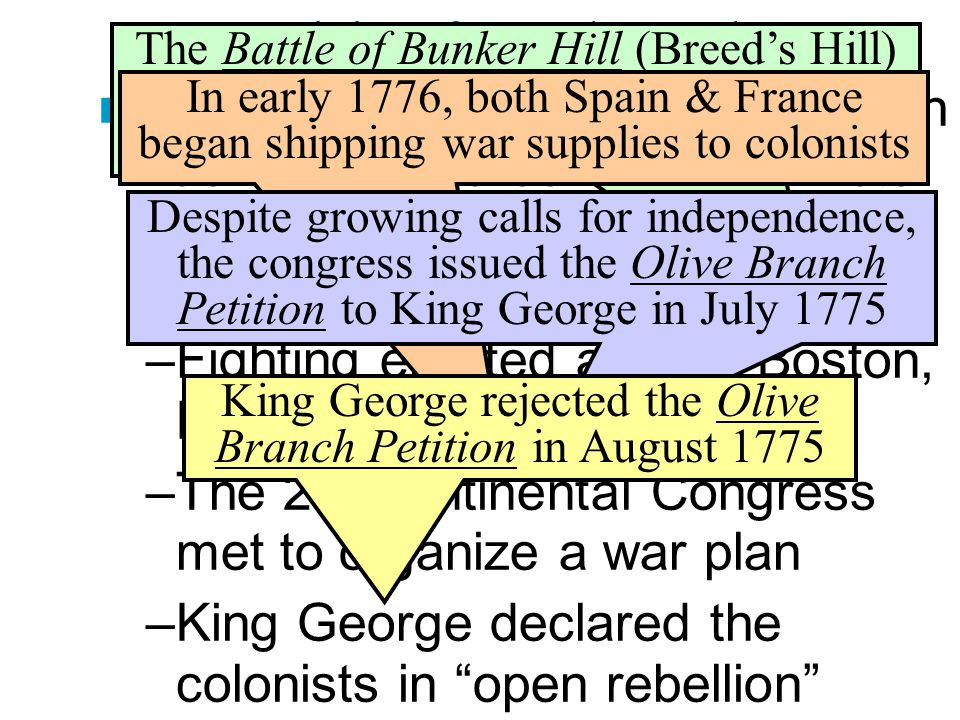 Decision for Independence By 1776, the 2 nd Continental Congress served as an informal national gov't for the colonies But the majority of colonists were undecided about independence Thomas Paine's Common Sense proved to be the key factor in convincing Americans to support colonial independence Challenged royal infallibility Persuaded ordinary people to sever ties with England & its royal brute