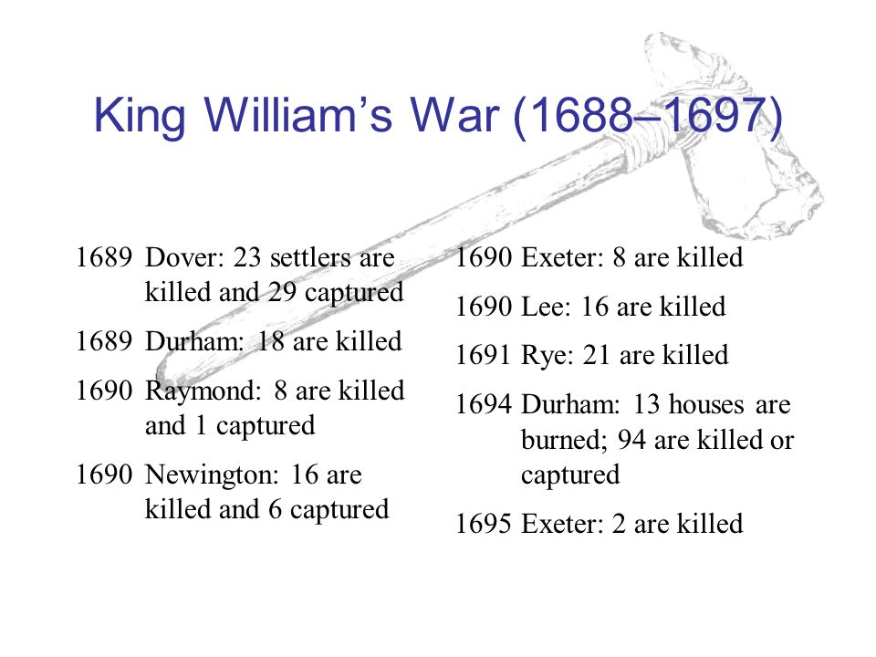 King William's War (1688–1697) 1689Dover: 23 settlers are killed and 29 captured 1689Durham: 18 are killed 1690Raymond: 8 are killed and 1 captured 1690Newington: 16 are killed and 6 captured 1690Exeter: 8 are killed 1690Lee: 16 are killed 1691Rye: 21 are killed 1694Durham: 13 houses are burned; 94 are killed or captured 1695Exeter: 2 are killed
