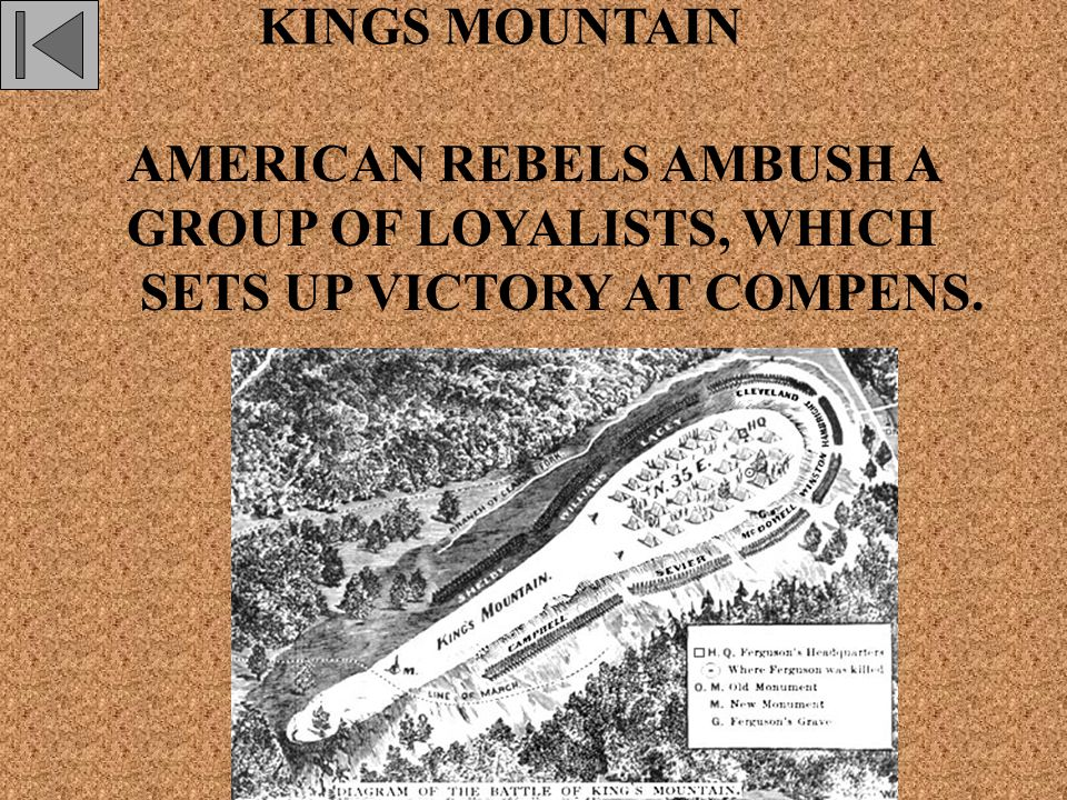 AMERICAN REBELS AMBUSH A GROUP OF LOYALISTS, WHICH SETS UP VICTORY AT COMPENS. KINGS MOUNTAIN