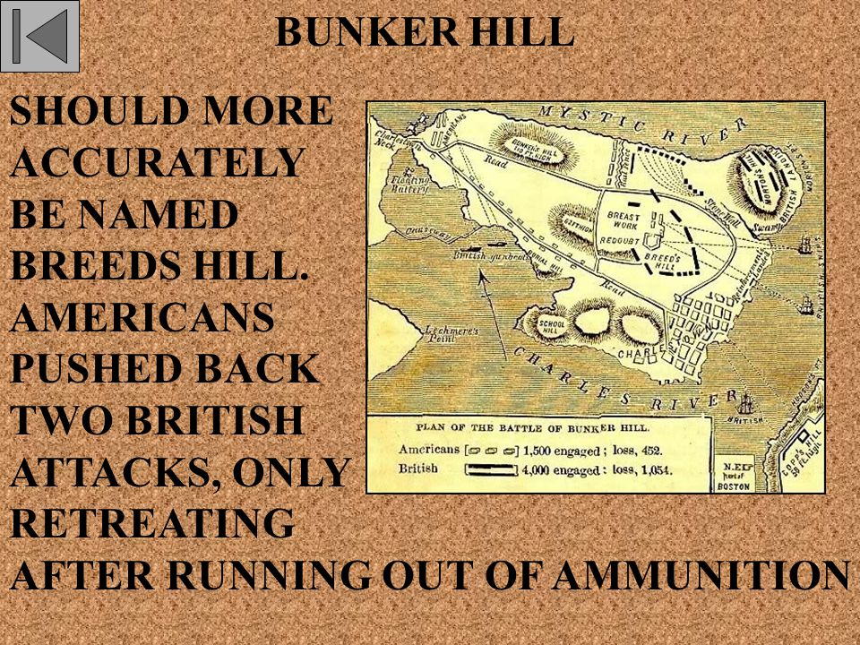 BUNKER HILL SHOULD MORE ACCURATELY BE NAMED BREEDS HILL.