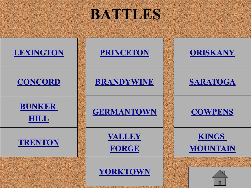 BATTLES BRANDYWINE ORISKANY GERMANTOWN VALLEY FORGE PRINCETON SARATOGA BUNKER HILL LEXINGTON KINGS MOUNTAIN COWPENS CONCORD TRENTON YORKTOWN