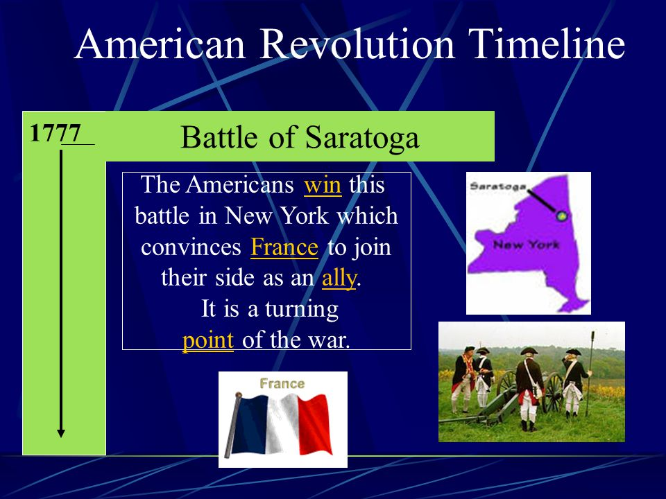 American Revolution Timeline 1777 Battle of Saratoga The Americans win this battle in New York which convinces France to join their side as an ally.