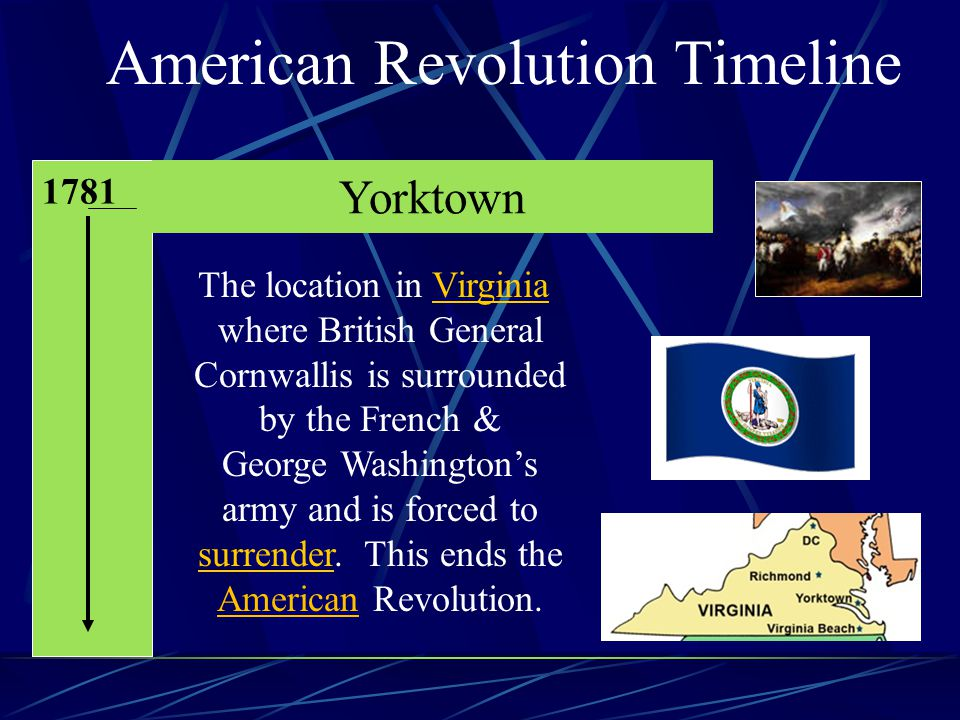 American Revolution Timeline 1781 Yorktown The location in Virginia where British General Cornwallis is surrounded by the French & George Washington's army and is forced to surrender.