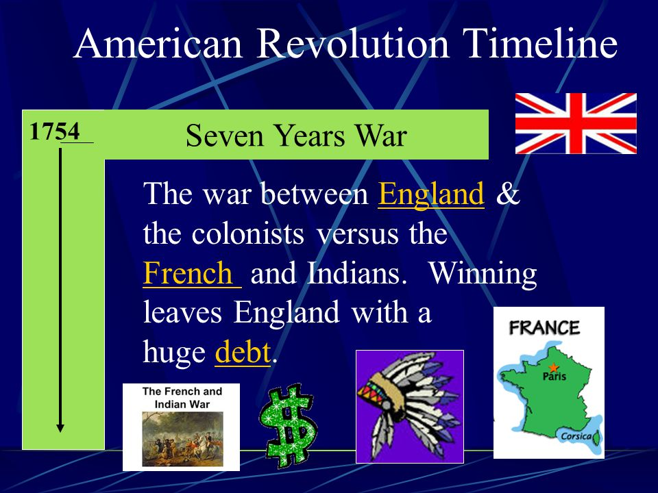 American Revolution Timeline 1754 Seven Years War The war between England & the colonists versus the French and Indians.