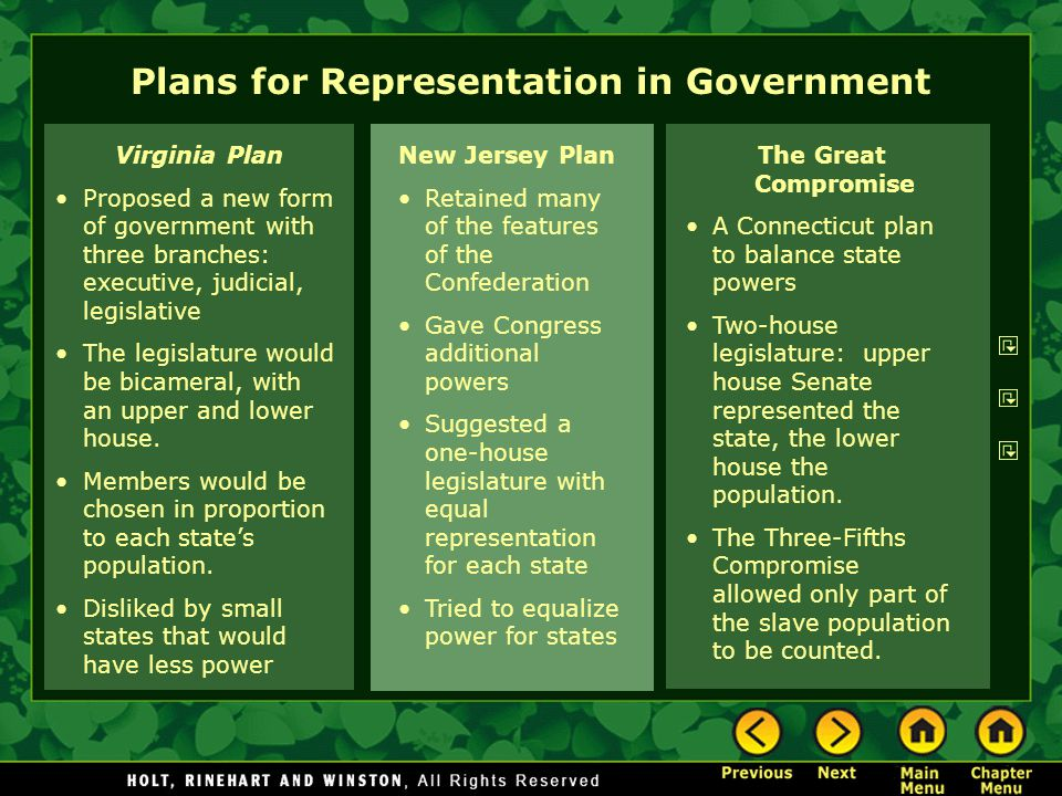 Virginia Plan Proposed a new form of government with three branches: executive, judicial, legislative The legislature would be bicameral, with an uppe