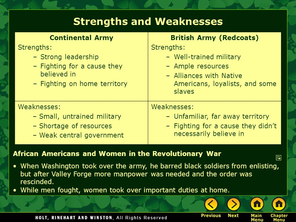Strengths and Weaknesses Continental Army Strengths: –Strong leadership –Fighting for a cause they believed in –Fighting on home territory British Arm