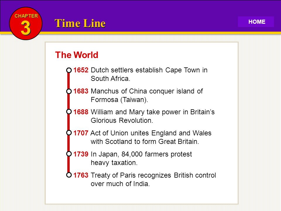 Time Line 3 3 CHAPTER The World HOME 1739 In Japan, 84,000 farmers protest heavy taxation. 1707 Act of Union unites England and Wales with Scotland to