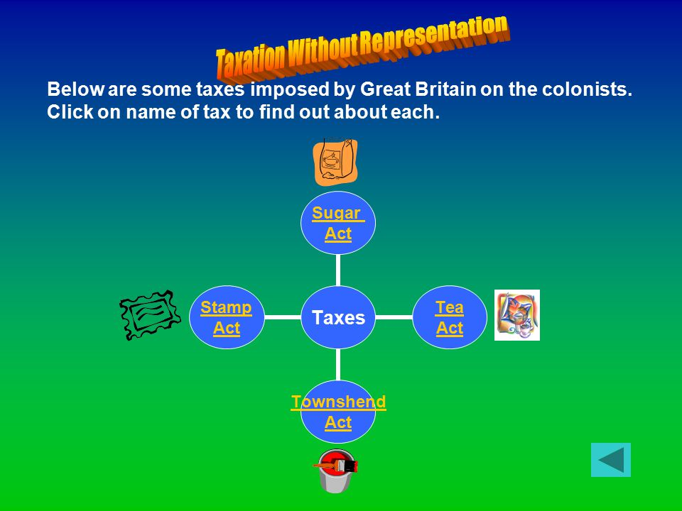 After the French and Indian War, King George III decided to reduce the debt of Great Britain from the war by taxing the colonists. After the French an