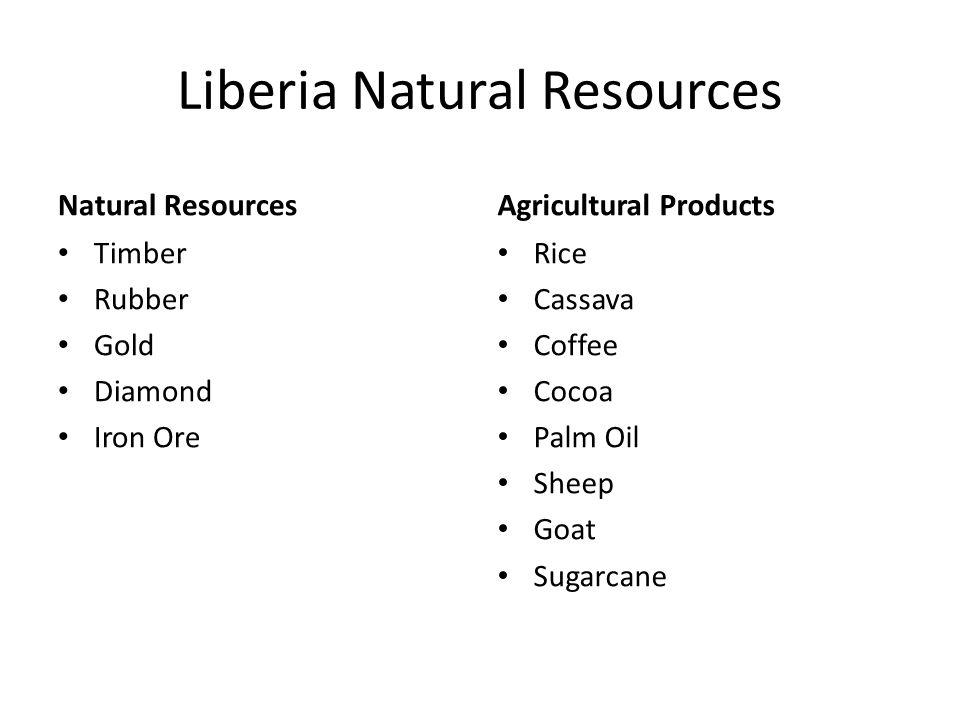 Liberia Natural Resources Natural Resources Timber Rubber Gold Diamond Iron Ore Agricultural Products Rice Cassava Coffee Cocoa Palm Oil Sheep Goat Su