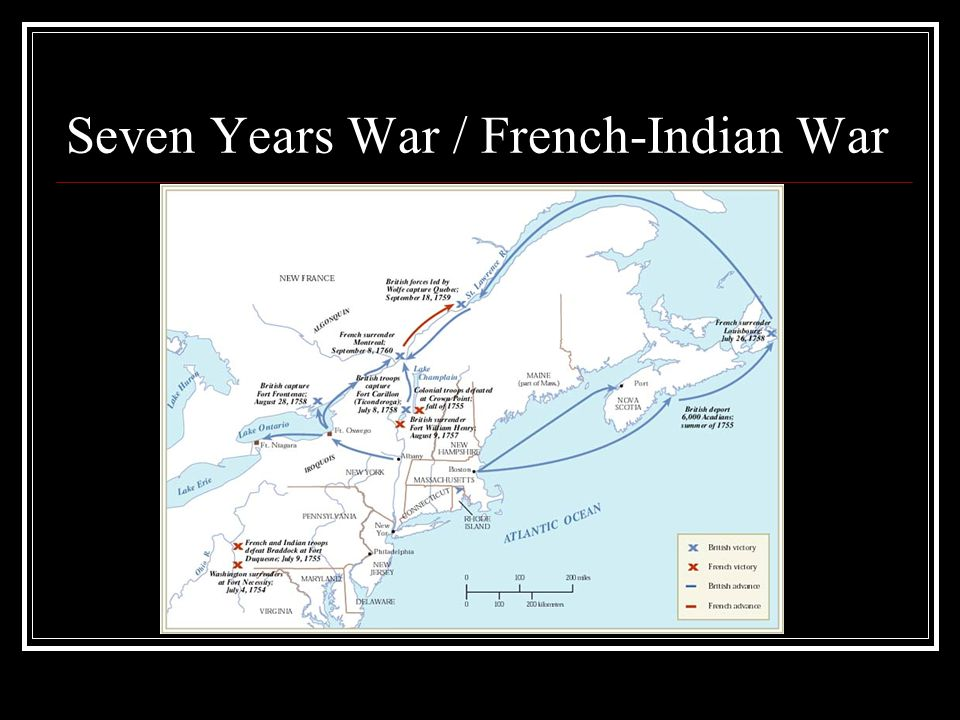 Loyal Englishmen Proud to be Englishmen View of colonials toward British Islanders View of British Islanders toward colonials