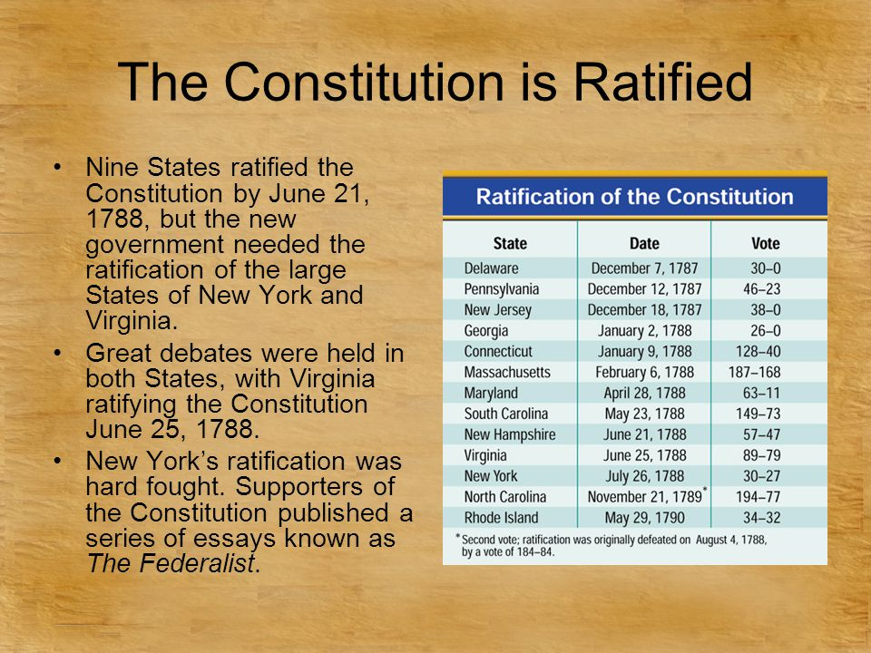 The Constitution is Ratified Nine States ratified the Constitution by June 21, 1788, but the new government needed the ratification of the large State
