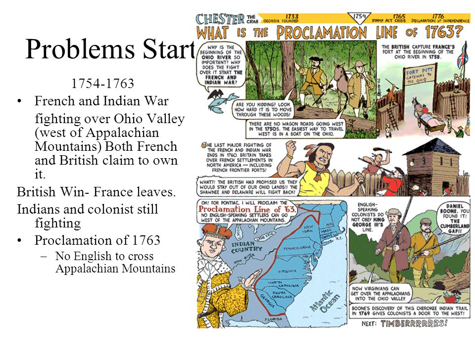 Problems Start 1754-1763 French and Indian War fighting over Ohio Valley (west of Appalachian Mountains) Both French and British claim to own it.