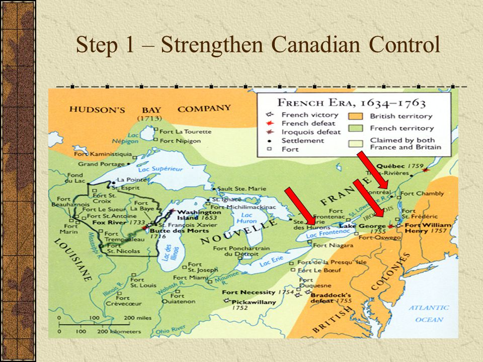Step 1 – Strengthen Canadian Control