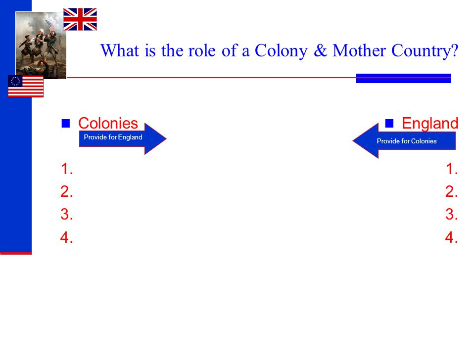 What is the role of a Colony & Mother Country? Colonies 1. 2. 3. 4. England 1. 2. 3. 4. Provide for England Provide for Colonies