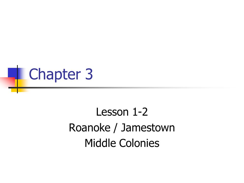 Chapter 3 Lesson 1-2 Roanoke / Jamestown Middle Colonies