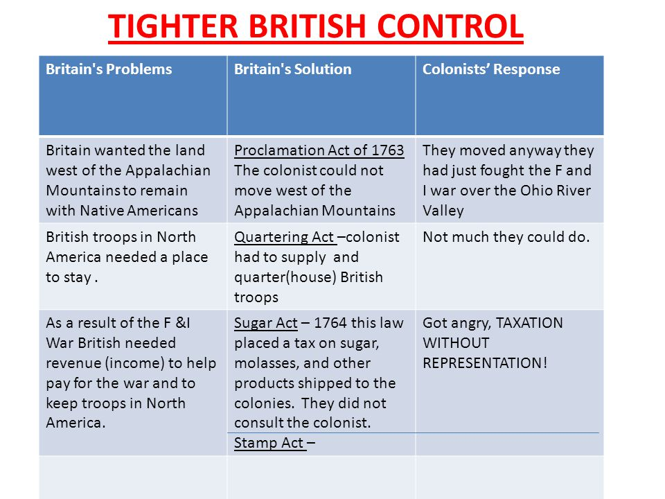 TIGHTER BRITISH CONTROL V Britain s ProblemsBritain s SolutionColonists' Response Britain wanted the land west of the Appalachian Mountains to remain with Native Americans Proclamation Act of 1763 The colonist could not move west of the Appalachian Mountains They moved anyway they had just fought the F and I war over the Ohio River Valley British troops in North America needed a place to stay.