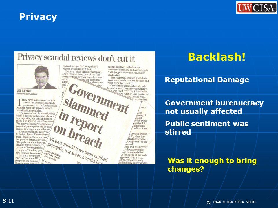S-11 © RGP & UW-CISA 2010 Privacy Backlash.