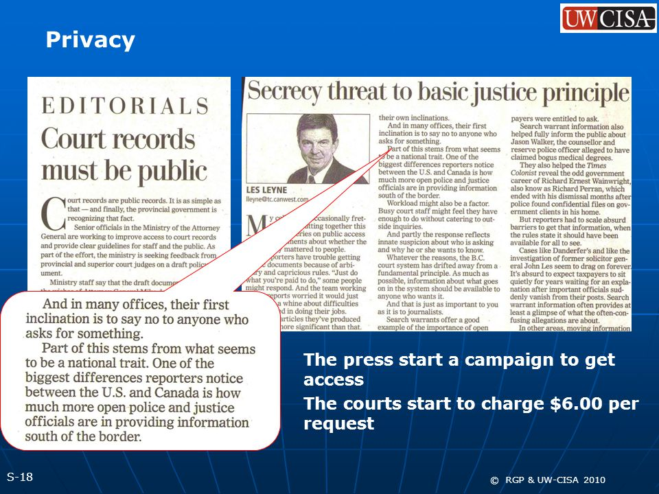 S-18 © RGP & UW-CISA 2010 Privacy The press start a campaign to get access The courts start to charge $6.00 per request