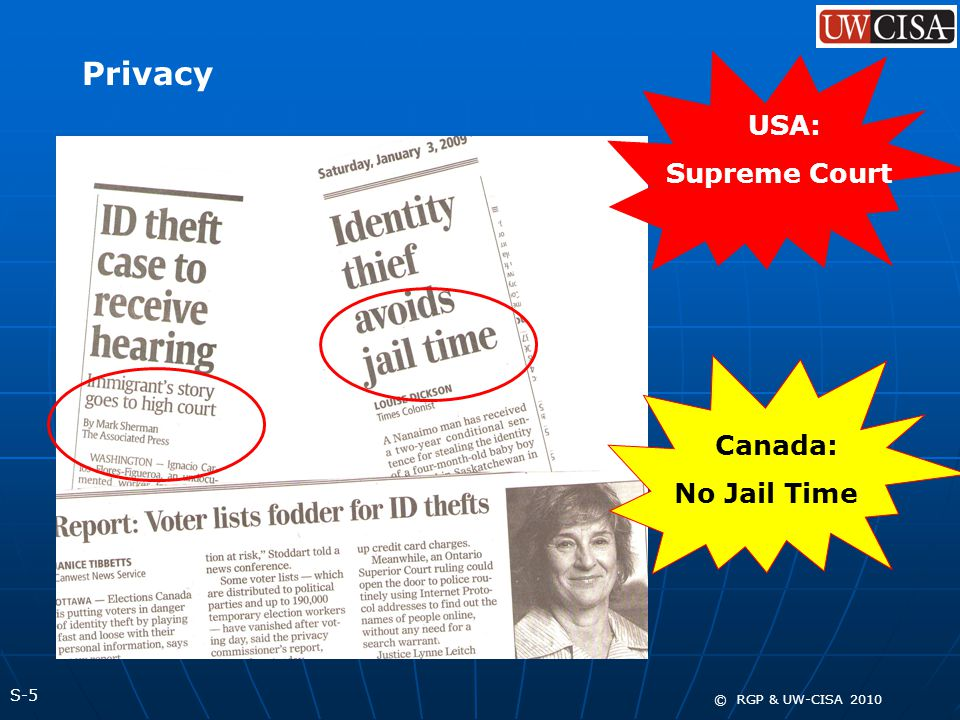 S-5 © RGP & UW-CISA 2010 Privacy USA: Supreme Court Canada: No Jail Time