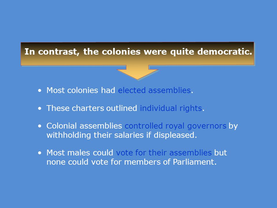 In contrast, the colonies were quite democratic.Most colonies had elected assemblies.