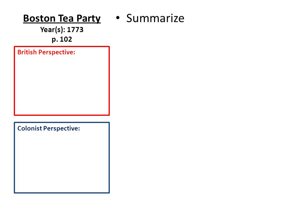 Boston Tea Party Year(s): 1773 p. 102 Summarize Colonist Perspective: British Perspective: