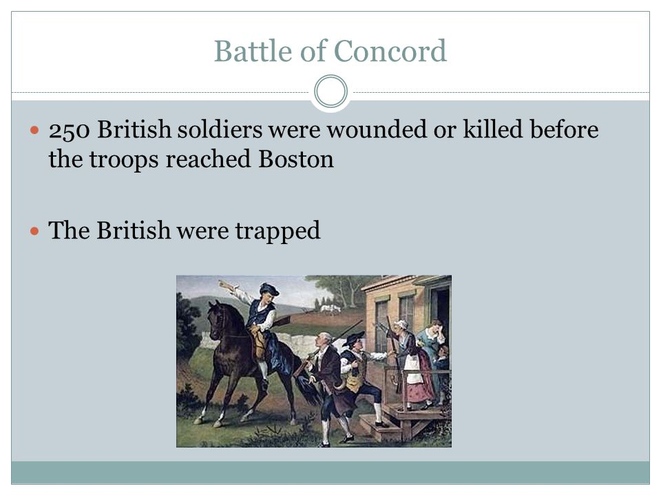 Battle of Concord 250 British soldiers were wounded or killed before the troops reached Boston The British were trapped