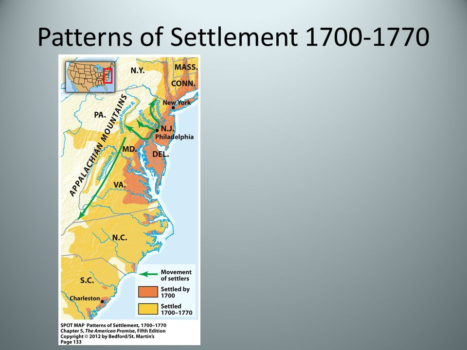 Patterns of Settlement 1700-1770