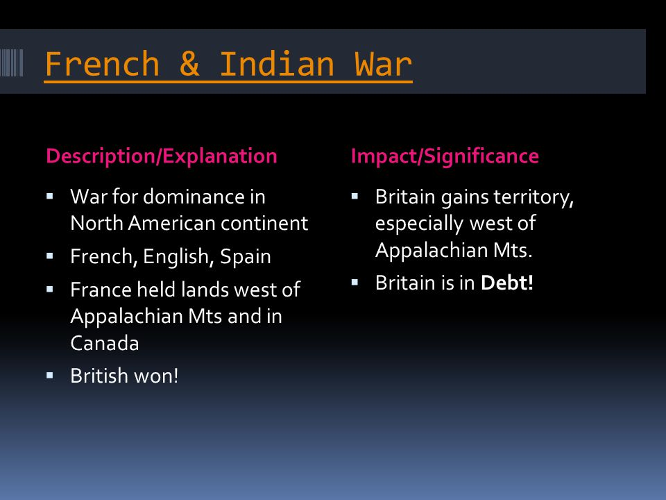 French & Indian War Description/ExplanationImpact/Significance  War for dominance in North American continent  French, English, Spain  France held
