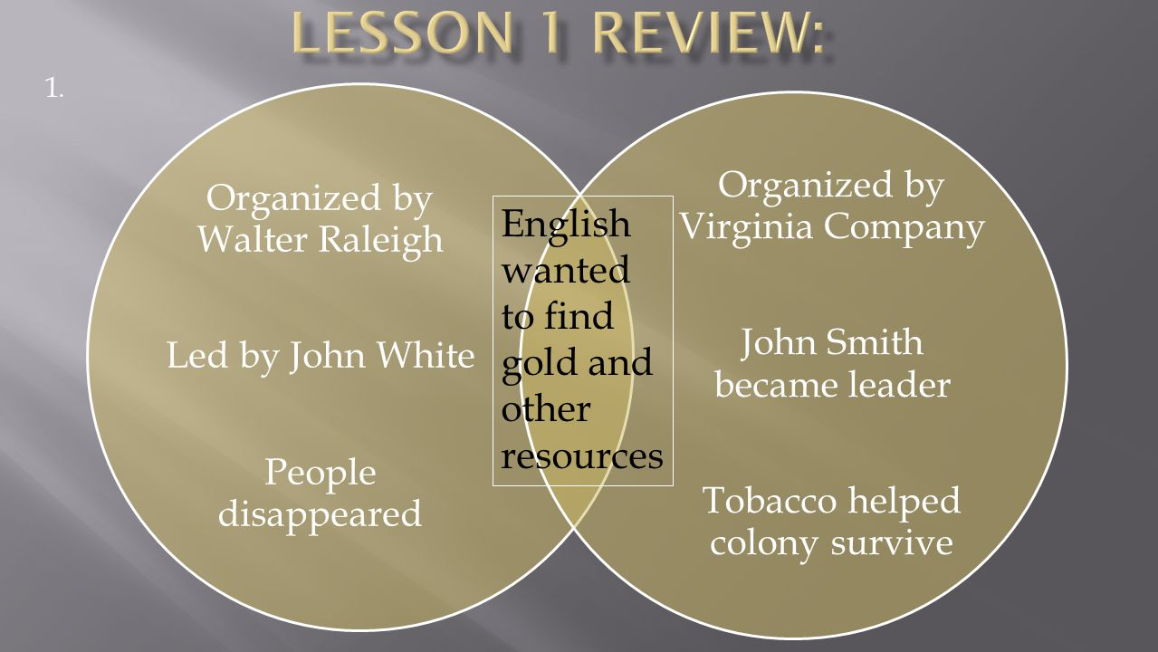 Organized by Walter Raleigh Led by John White People disappeared Organized by Virginia Company John Smith became leader Tobacco helped colony survive